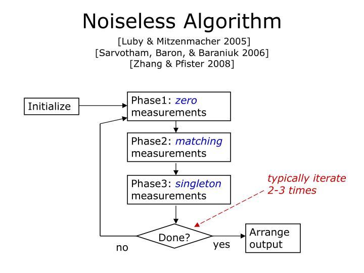 Noiseless Algorithm
