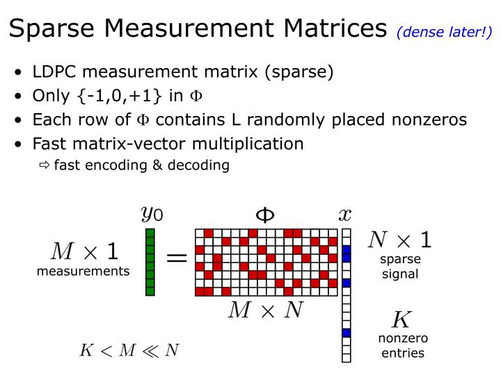 Sparse Measurement Matrices
