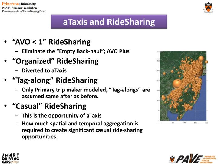 aTaxis and RideSharing