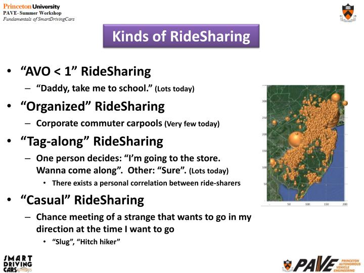 Kinds of RideSharing
