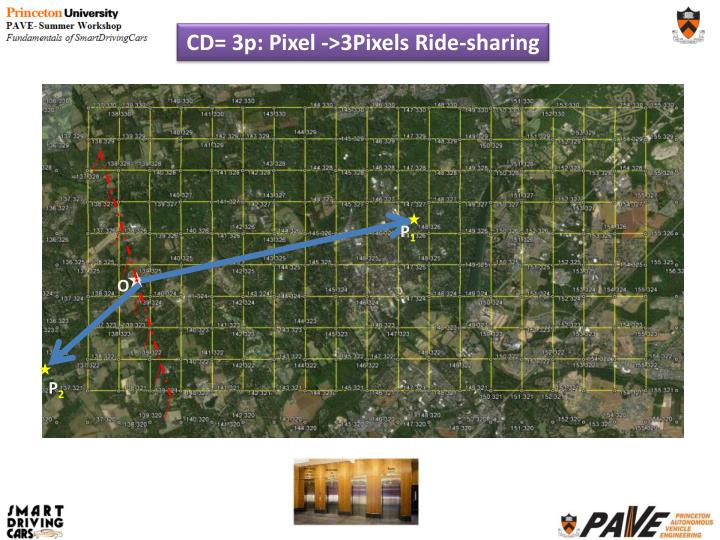 CD= 3p: Pixel ->3Pixels Ride-sharing