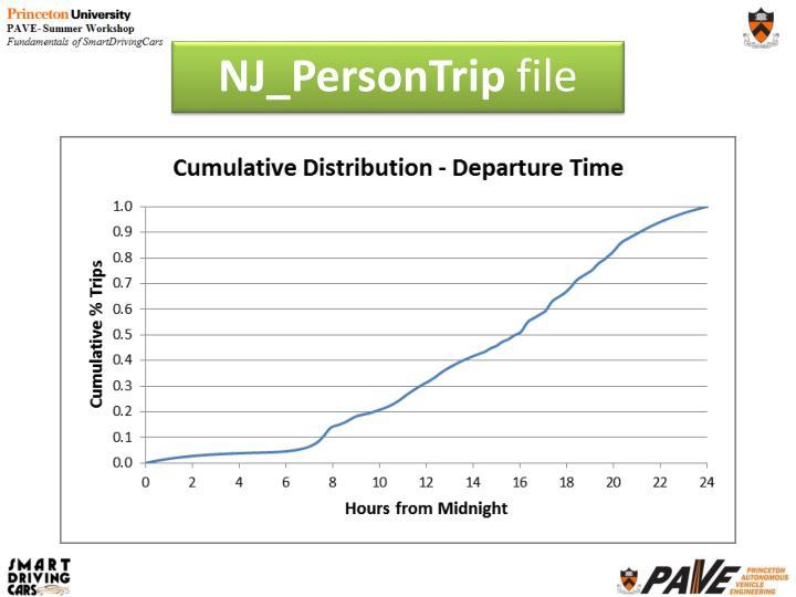 NJ_PersonTrip