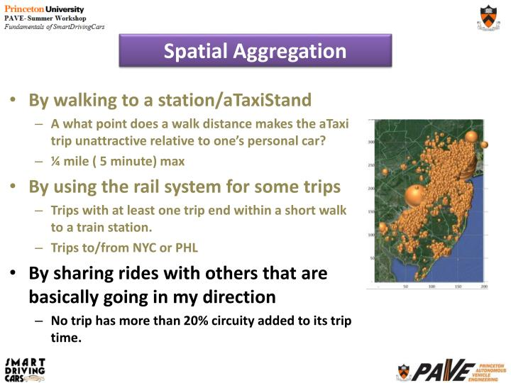Spatial Aggregation