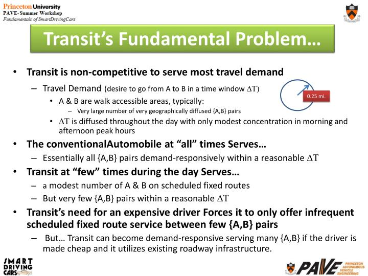 Transit's Fundamental Problem…