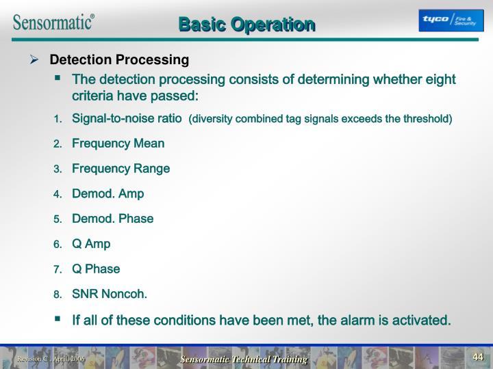 Basic Operation