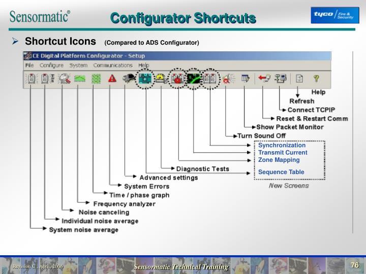 Configurator Shortcuts