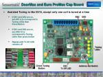 doormax and euro promax cap board