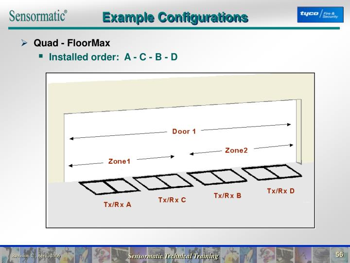 Example Configurations
