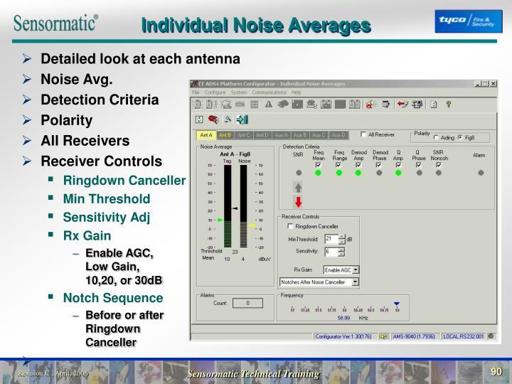 Individual Noise Averages
