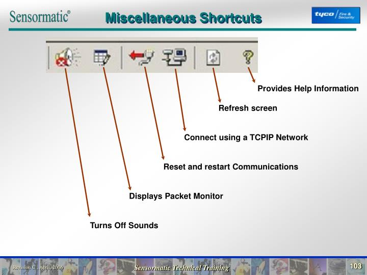 Miscellaneous Shortcuts