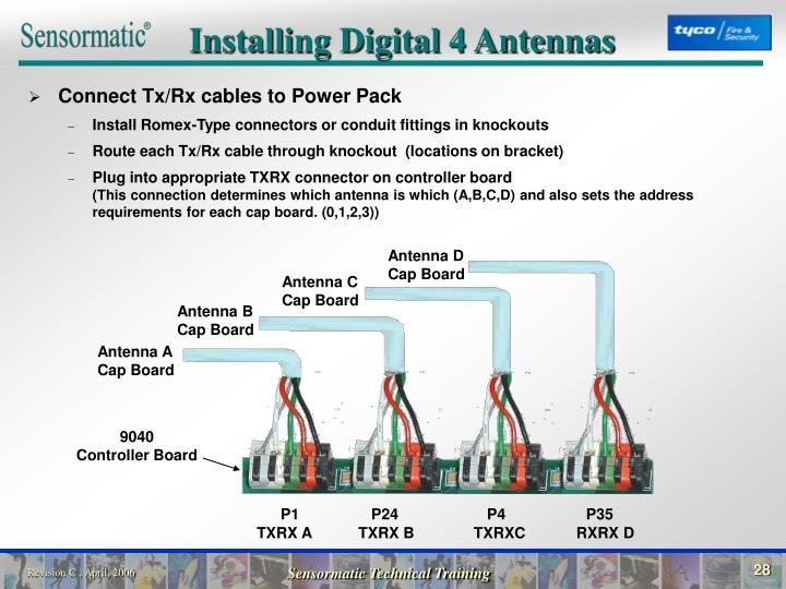 Antenna D