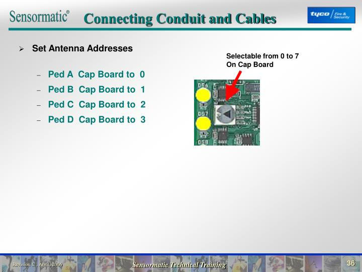 Connecting Conduit and Cables