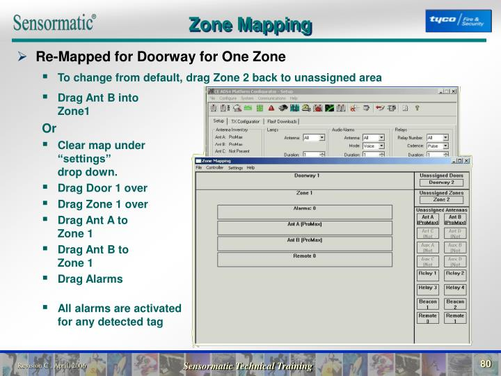 Zone Mapping