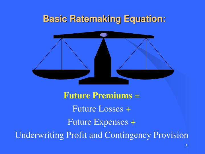 Basic Ratemaking Equation:
