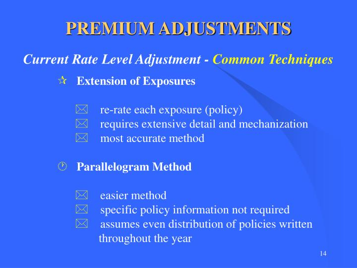 PREMIUM ADJUSTMENTS