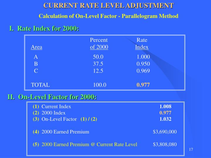 CURRENT RATE LEVEL ADJUSTMENT