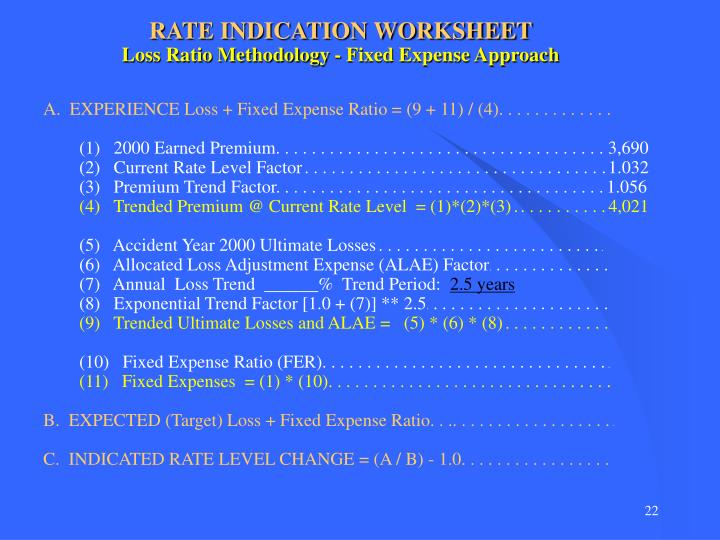 RATE INDICATION WORKSHEET
