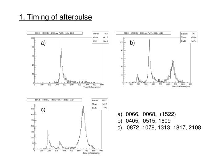 1. Timing of afterpulse