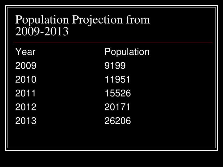 Population Projection from