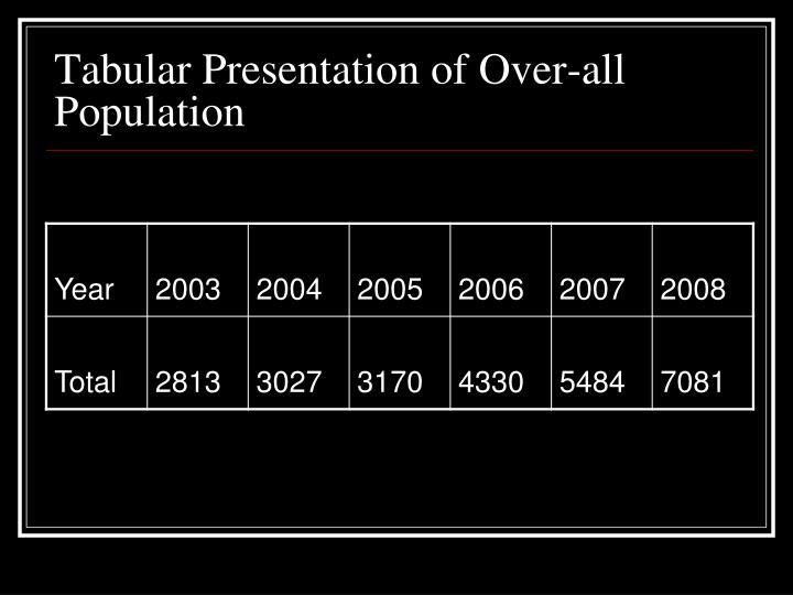 Tabular Presentation of Over-all Population