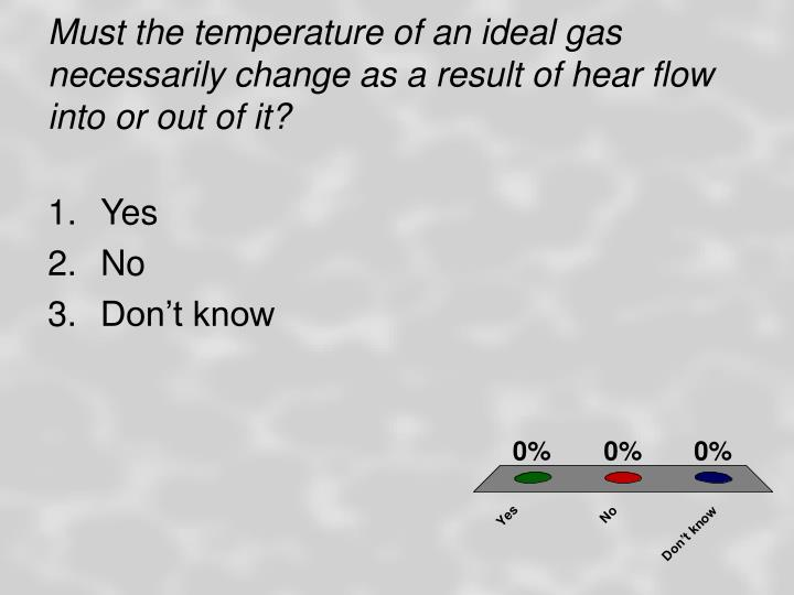 Must the temperature of an ideal gas necessarily change as a result of hear flow into or out of it?