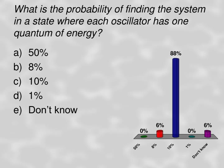 What is the probability of finding the system in a state where each oscillator has one quantum of energy?
