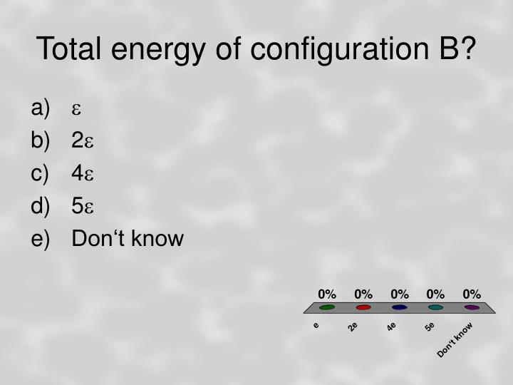 Total energy of configuration B?