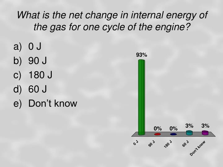 What is the net change in internal energy of the gas for one cycle of the engine?