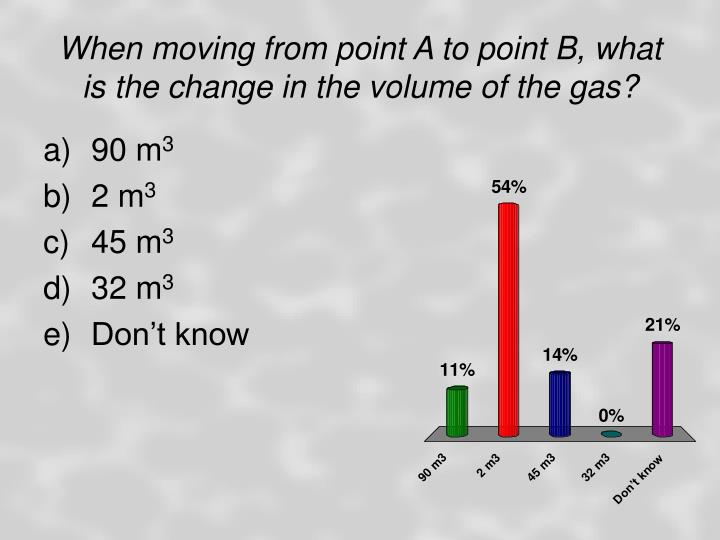 When moving from point A to point B, what is the change in the volume of the gas?