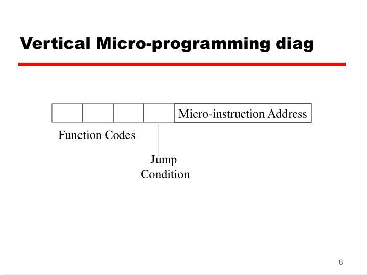 Vertical Micro-programming diag