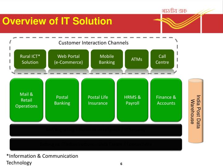 Overview of IT Solution