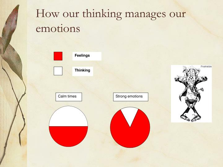 How our thinking manages our emotions