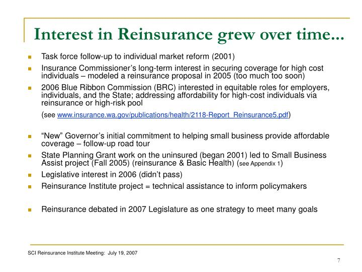 Interest in Reinsurance grew over time...
