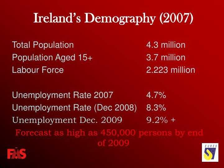 Ireland's Demography (2007)