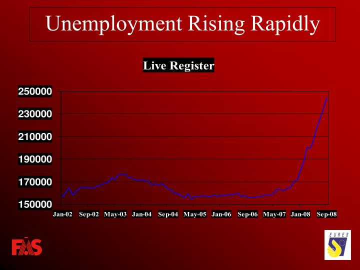 Unemployment Rising Rapidly