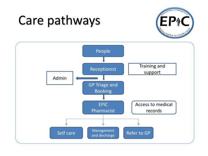 Care pathways
