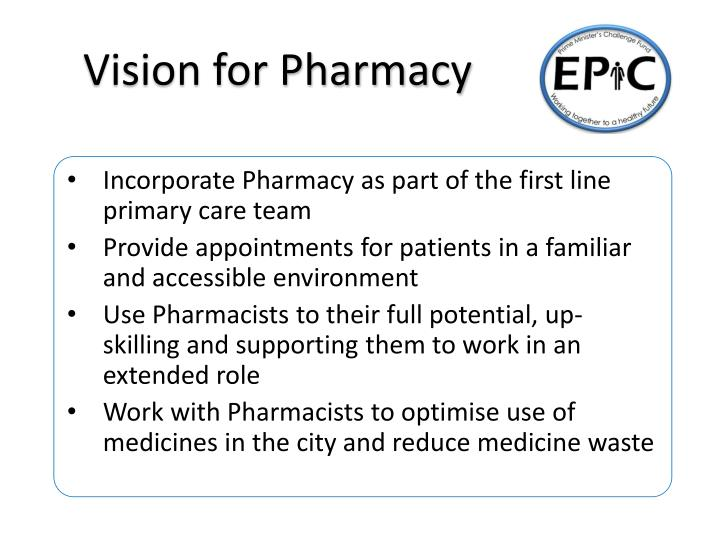 Vision for Pharmacy