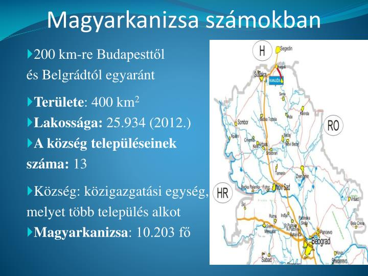 Magyarkanizsa számokban