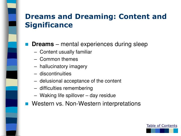 Dreams and Dreaming: Content and Significance