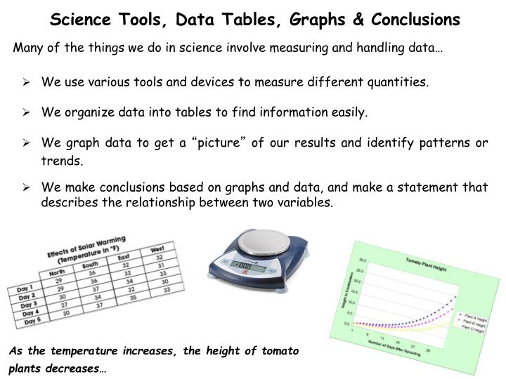Science Tools, Data