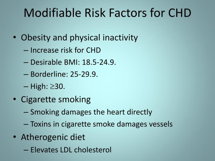 Modifiable Risk Factors for CHD