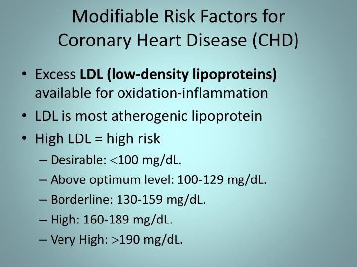 Modifiable Risk Factors for