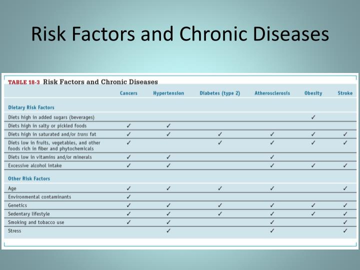 Risk Factors and Chronic Diseases