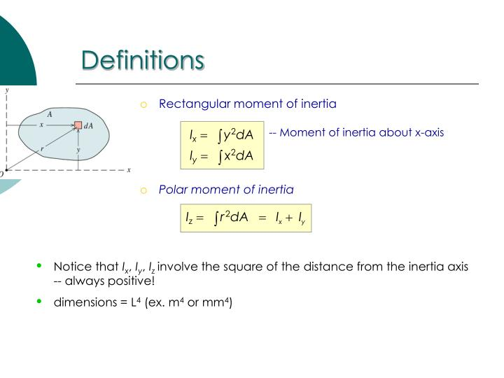Rectangular moment of inertia