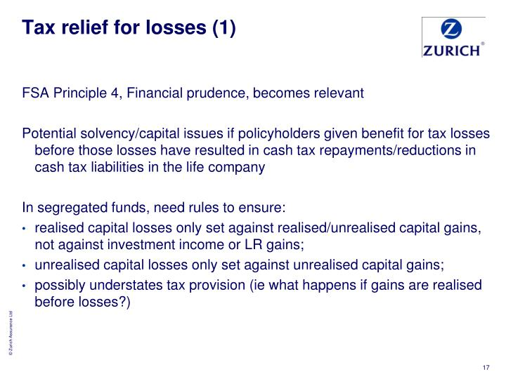 Tax relief for losses (1)