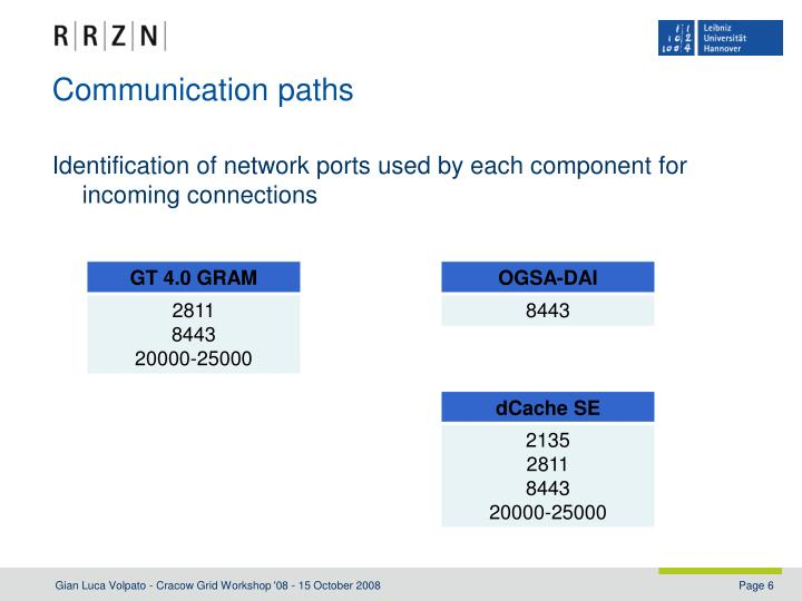 Communication paths