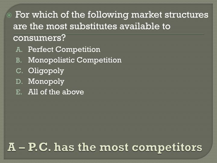 A – P.C. has the most competitors