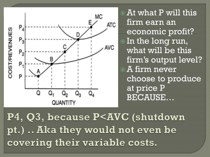 P4, Q3, because P<AVC (shutdown pt.) .. Aka they would not even be covering their variable costs.