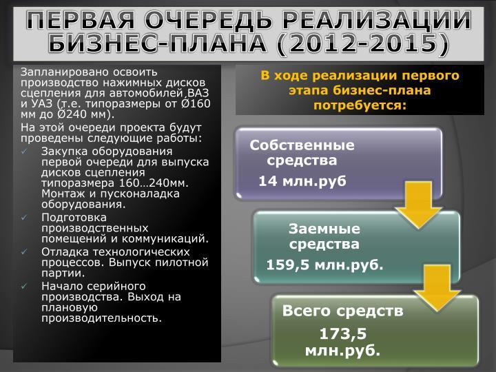 Первая очередь реализации бизнес-плана (