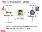 public key cryptosystem concept
